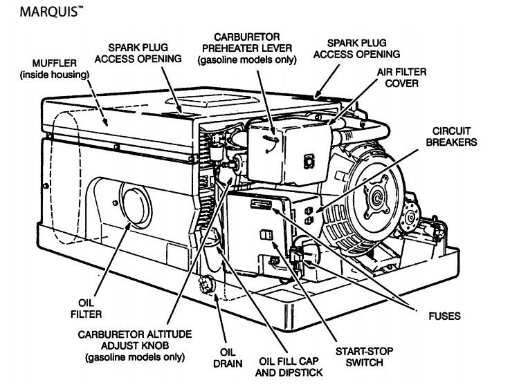 ONAN MICROQUIET 4000 WIRING DIAGRAM  Auto Electrical Wiring Diagram