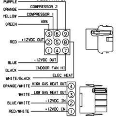 Wiring Diagram For A Honeywell Thermostat Pollak Trailer Coleman Mach 6535 3442 True Air Digital 2 Stage Heat Pump Gas Furnace Rv Wall Black