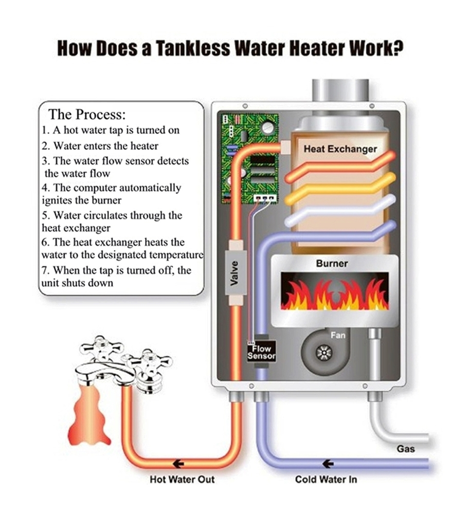 Titan Tankless Water Heater Wiring Diagram Instant