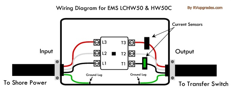rv 50 amp service diagram gl1800 wiring progressive industries ems hw50c hardwire surge protector w remote display