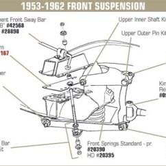 C4 Corvette Suspension Diagram Honeywell Rth9580wf Factory Reset Parts C1 1953 1962 Front