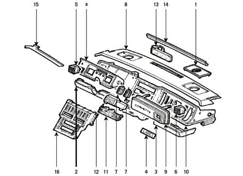 Corvette Parts 1985 1989 Dashboard Components