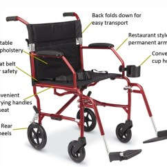 Transport Wheel Chair Hanging Chairs Medline Freedom Lightweight Wheelchair Parts