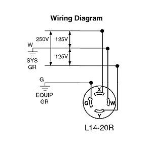 Leviton 20 Amp, 125250 Volt, NEMA L1420R, 3P, 4W, Flush