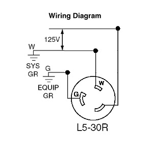 l5 30p to l14 30r wiring diagram 2009 mitsubishi lancer stereo 30 plug all data online generator nema