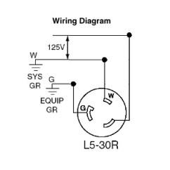 Nema 14 30 Plug Wiring Diagram Standing Wave Amp Outlet Leviton 125 Volt L5 30r 2p 3w Locking