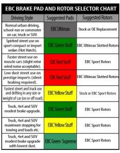 also ebc yellow stuff rear brake pads srt cars and jeep dp  rh highhorseperformance
