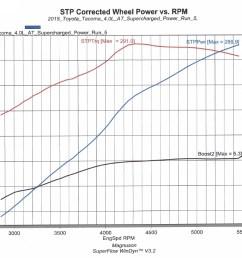 2007 toyotum fj cruiser engine diagram [ 1100 x 873 Pixel ]