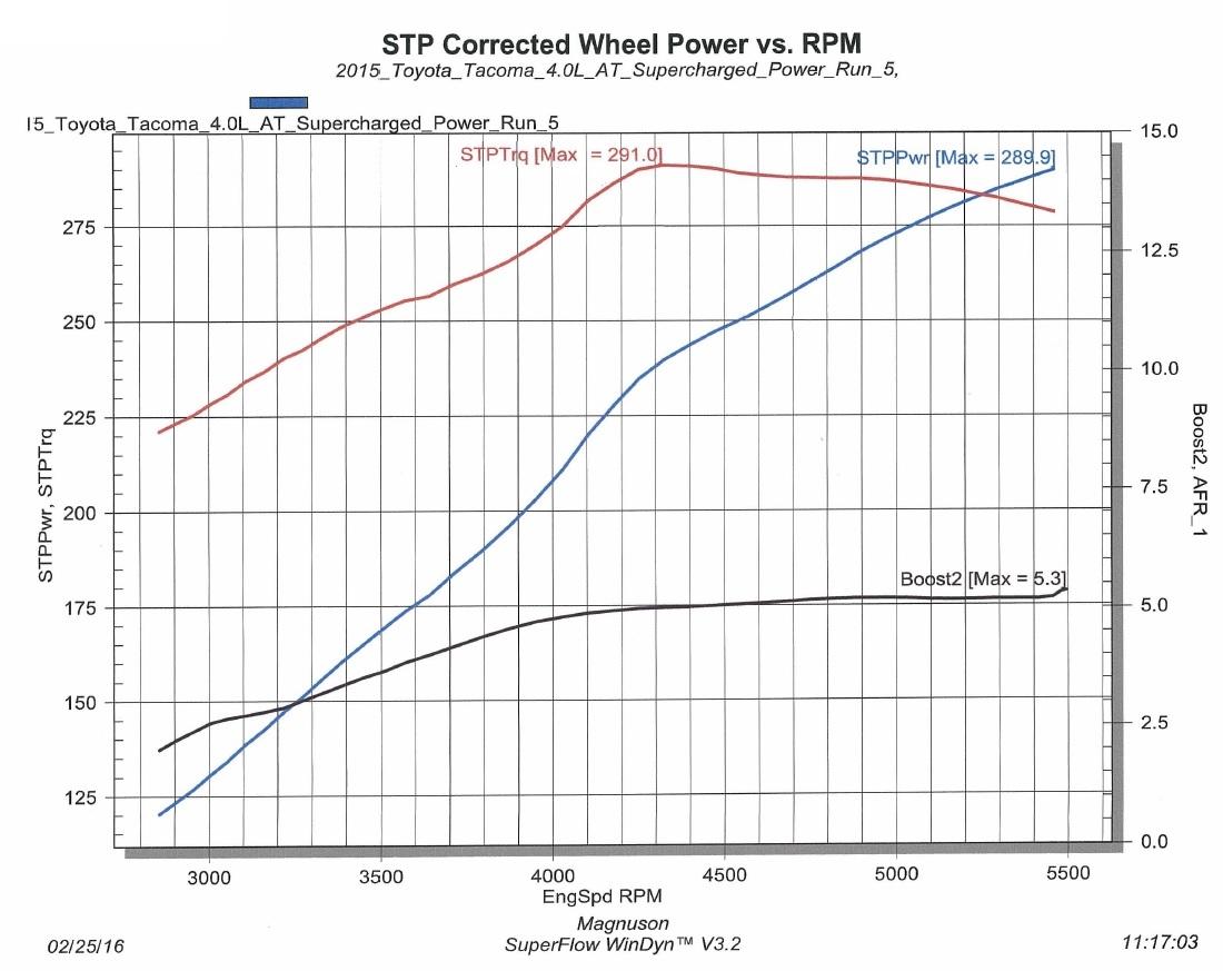 hight resolution of 2007 toyotum fj cruiser engine diagram