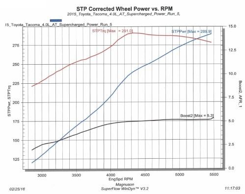 small resolution of 2007 toyotum fj cruiser engine diagram