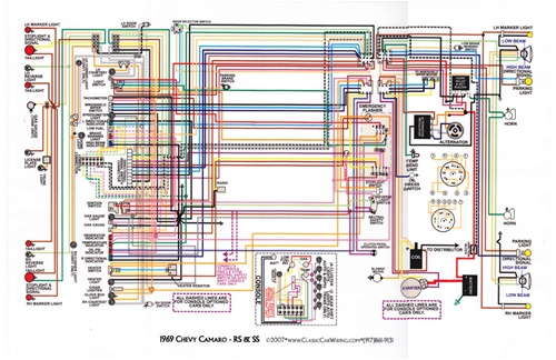 "1967 81 Camaro Laminated Color Wiring Diagram 11"" X 17"""