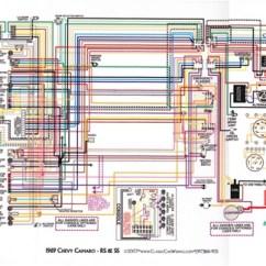 Color Wiring Diagrams John Deere 100 Series Diagram 1967 1981 Camaro Laminated In 11 X 17 Larger Photo