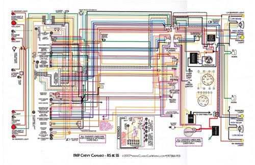 71 chevelle ss dash wiring diagram rj45 ethernet 1967 - 1981 camaro diagram, laminated in color 11