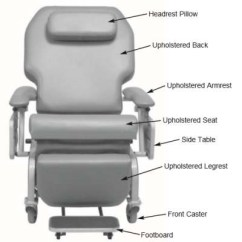 Geriatric Chair For Elderly Folding Bar Chairs Bariatric Electric Wiring Diagram And Electrical Clinical Recliner Lumex Fr588w Power Geri Rh Phc Online Com Vs Broda