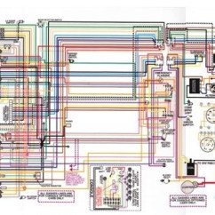 69 Firebird Wiring Diagram 2003 Mazda Tribute Exhaust System Great Installation Of