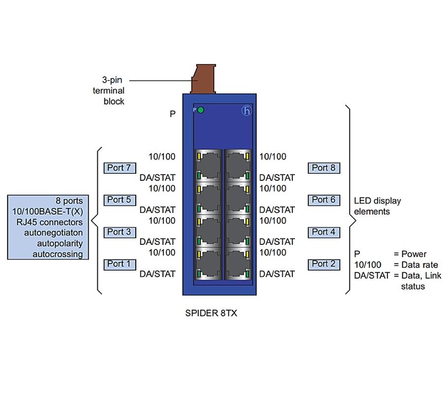 Hirschmann 943376001 SPIDER 8TX Industrial Ether Switch