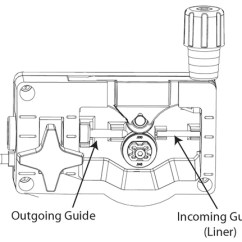 Lincoln Electric Welder Parts Diagram Evohome S Plan Plus Wiring Incoming Outgoing Wire Guide Kit Kp2530 1 2 Jpg 1477104124