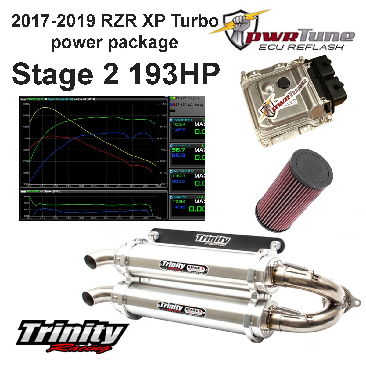 stage 2 performance package xp turbo 2017 2019