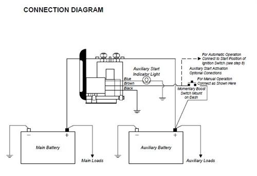 SP 1315A B 5?resize=500%2C343 1984 winnebago wiring diagram the best wiring diagram 2017 Ford Radio Wiring Diagram at mifinder.co