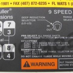 Eaton Fuller Transmission Diagram Bubonic Plague 9 Speed All Mll Overdrive Shift Pattern List Price 29 99