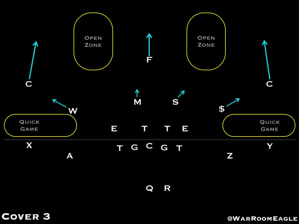 medium resolution of structure technique