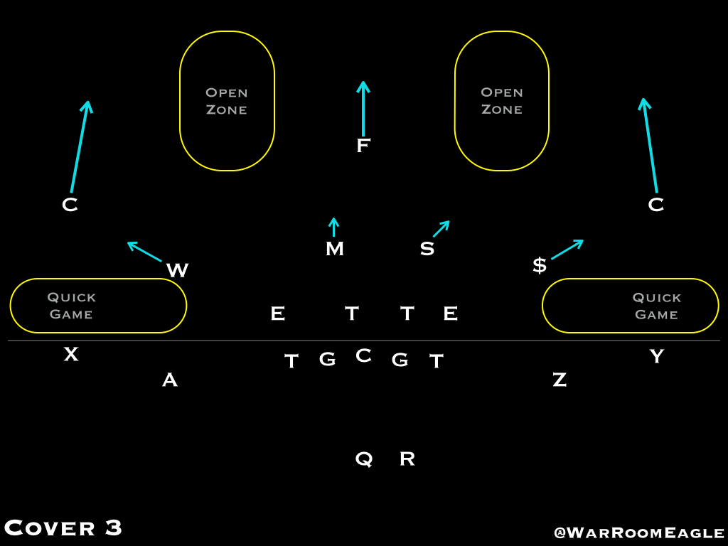hight resolution of structure technique