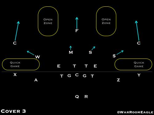 small resolution of structure technique