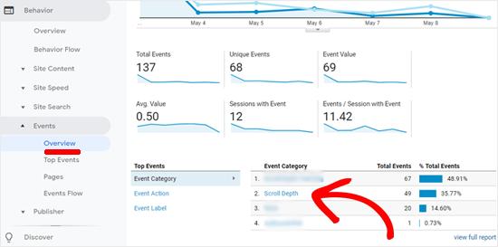 Scroll Depth Data in Google Analytics
