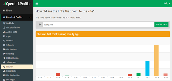 Checking the age of backlinks in OpenLinkProfiler