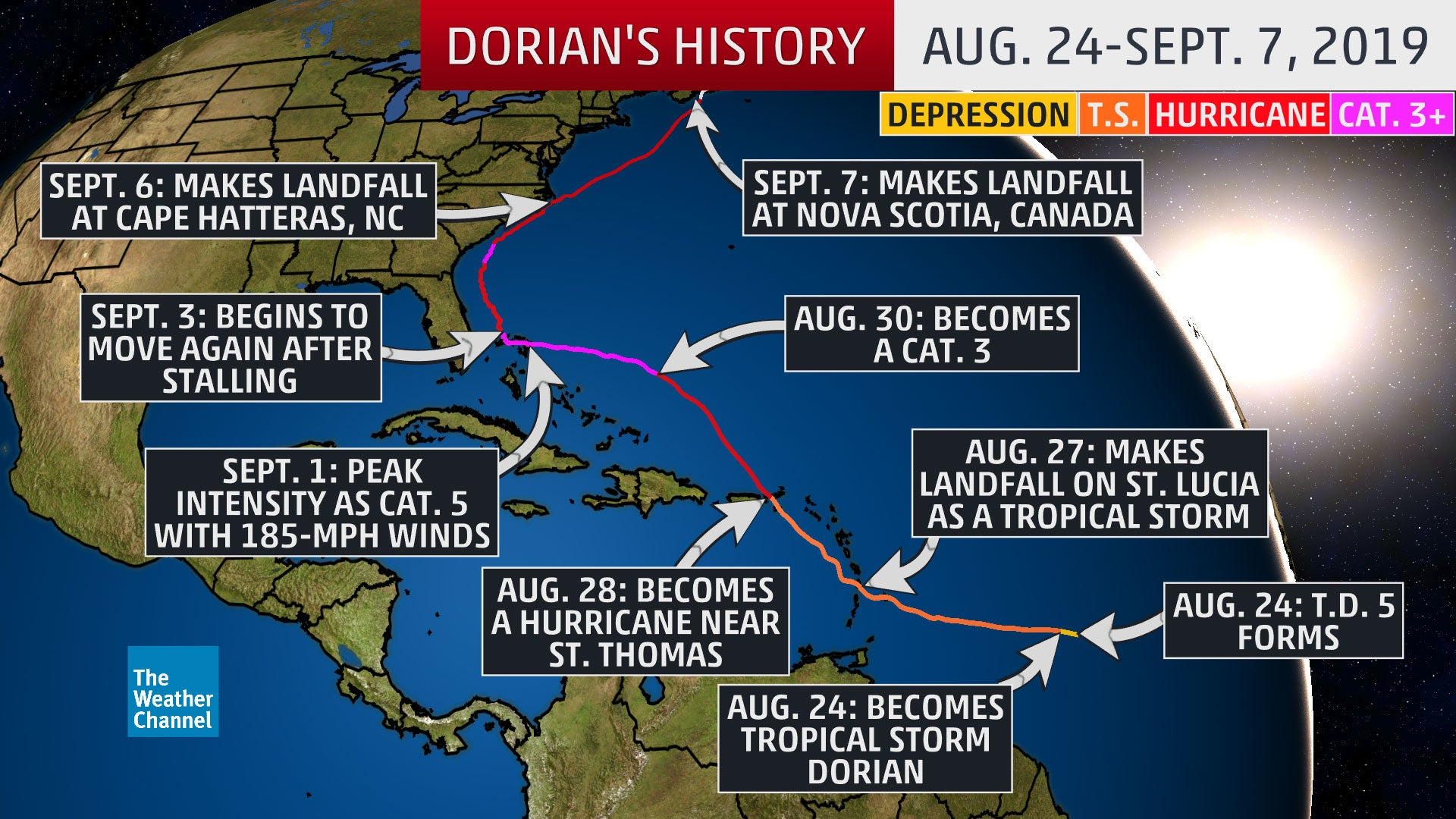 Hurricane Dorian Leaves A Trail Of Destruction In Its Wake