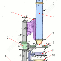 A Well Labelled Diagram Of Microscope Intertherm Thermostat Wiring How Does Work Explain That Stuff Artwork Bausch Optical From 1885 Patent Us328 277