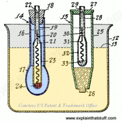Labelled Diagram Of Ph Meter Furnace Wiring Diagrams With Thermostat How Do Meters Work Measuring Acidity Arnold Beckman S Glass Electrode Amplifier Developed In 1934 From Us Patent 2 058 761