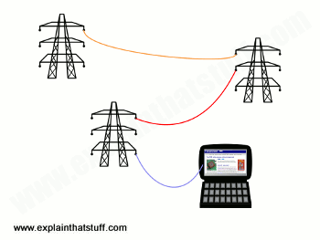 Wiring Manual PDF: 110 Computer Plug Wiring Diagram