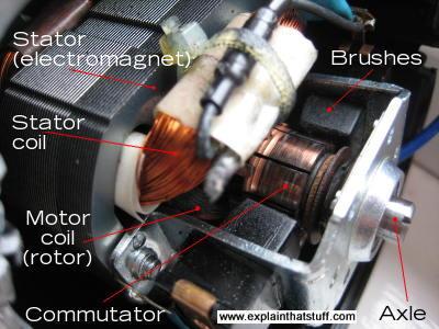 wiring toggle switch diagram 2005 honda civic ac how do electric motors work? - explain that stuff