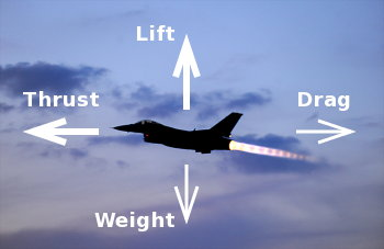 how planes work the