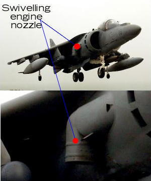 Harrier with swiveling engine nozzle labeled