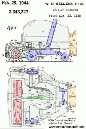 washing machine motor wiring diagram car light how vacuum cleaners work - explain that stuff