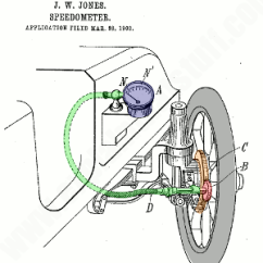 Reading A Car Wiring Diagram Xrc8 Odometer Great Installation Of How Do Speedometers Work Explain That Stuff Rh Explainthatstuff Com