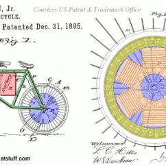 Solar Power Schematic Diagram Male Fetal Pig How Do Electric Bicycles Work? - Explain That Stuff