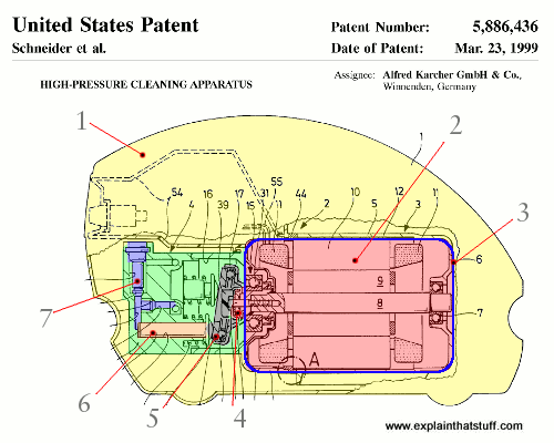 water pump motor wiring diagram dodge ram radio how does a pressure washer work explain that stuff technical patent drawing of the parts inside typical karcher