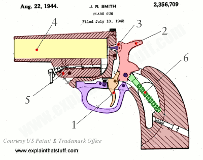 basic gun diagram 2007 nissan xterra radio wiring how do flares and flare guns work explain that stuff labeled cutaway of designed by john smith in 1942 us patent 2 356 709