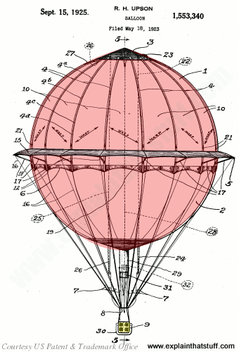 How Do Hot Air Balloons Work? Explain That Stuff