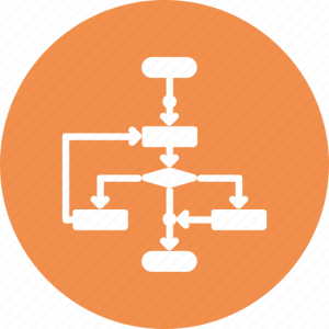 Algorithm, flow diagram, flowchart, usability, workflow icon