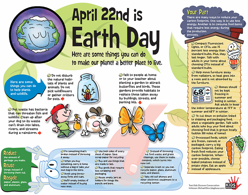 Infographic Earth Day KIDS DISCOVER