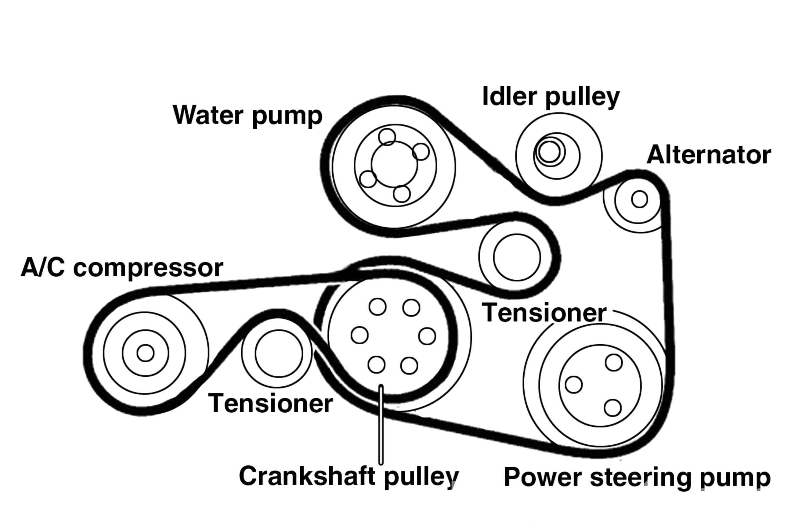 bmw e46 engine drive belt diagram