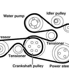 engine pulley diagram wiring diagram dat bmw e46 engine pulley diagram engine pulley diagram [ 2592 x 1728 Pixel ]