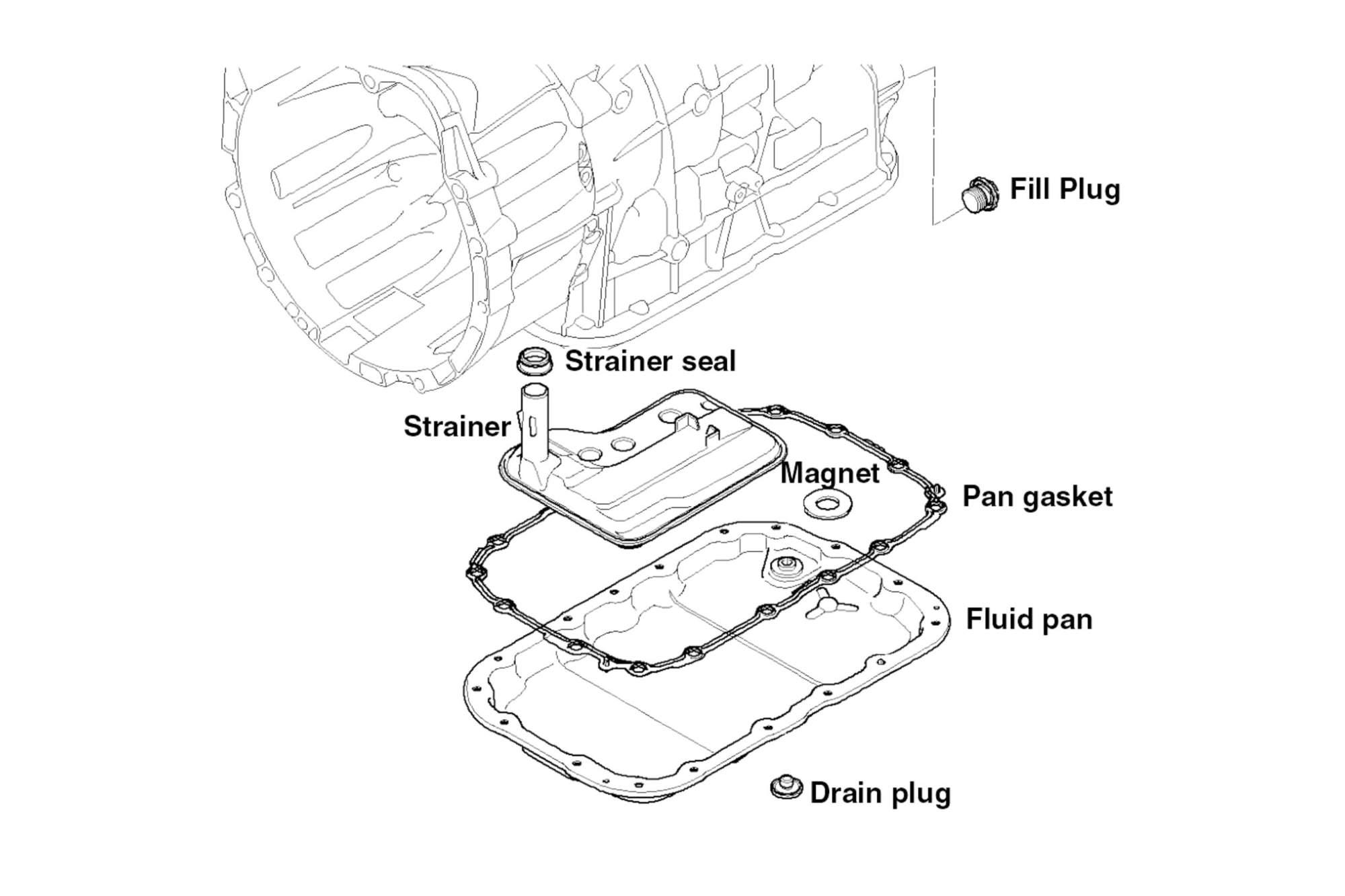 hight resolution of bmw e90 automatic transmission fluid replacement e91 2007 bmw 335i engine diagram 2008 bmw 335i engine