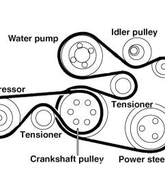 bmw e39 belt diagram schema wiring diagrams 2000 bmw 323ci e46 coupe 323ci belt diagram [ 2592 x 1728 Pixel ]
