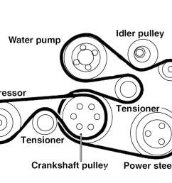 2001 bmw 525i serpentine belt routing and timing belt diagrams1995 bmw 525i serpentine belt routing and [ 1536 x 1024 Pixel ]