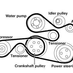 2004 Kia Sorento Parts Diagram 99 Honda Civic Ignition Wiring Bmw Z3 Drive Belt Replacement | 1996-2002 Pelican Diy Maintenance Article